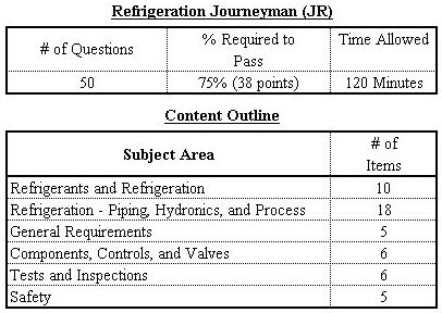 New Mexico Content Outline, Refrigeration Journeyman