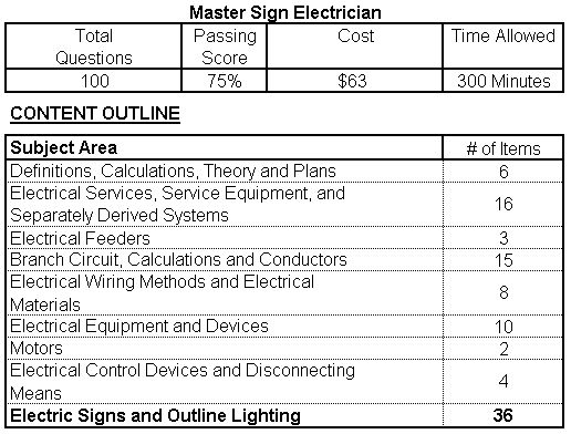 Texas Content Outline, Master Sign Electrician