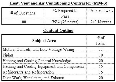 New Mexico Content Outline, Heat, Vent and Air Conditioning Contractor