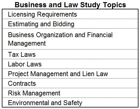 Study Topics, Business and Law